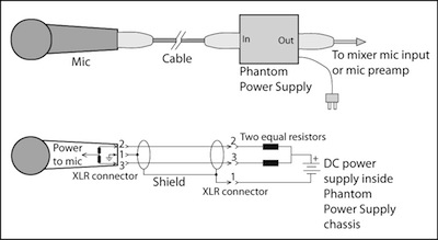 Figure 1. Phantom power circuit.