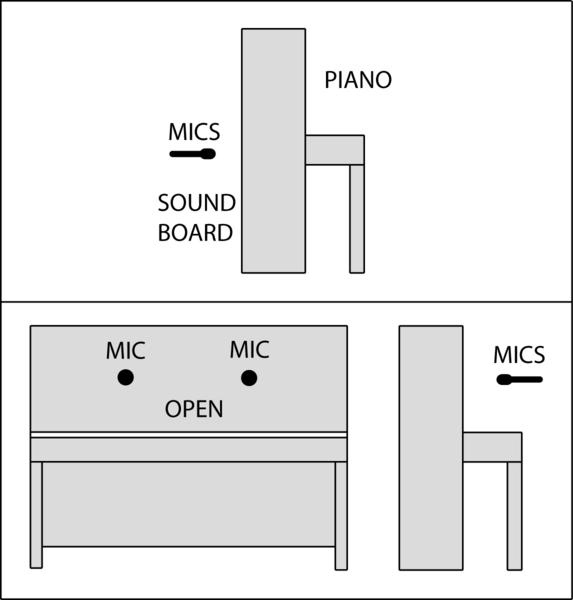 Figure 2. Some mic techniques for upright piano.
