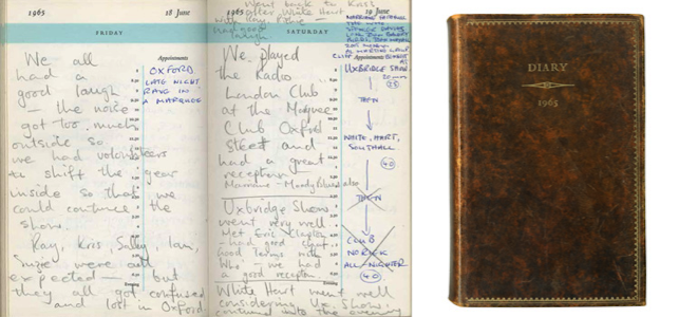 Ronnie Wood's Rock And Roll Diary