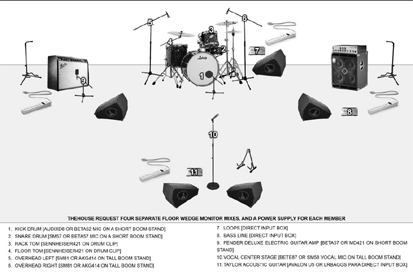 another stage plot 060713