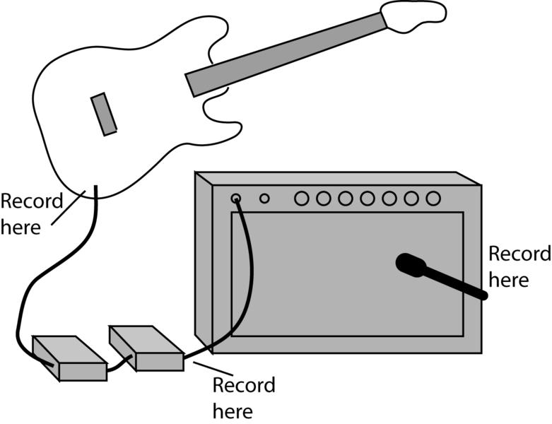Three places to record the electric guitar shown.