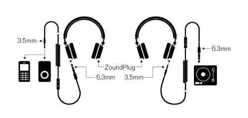 The Headphone As A Musical Instrument